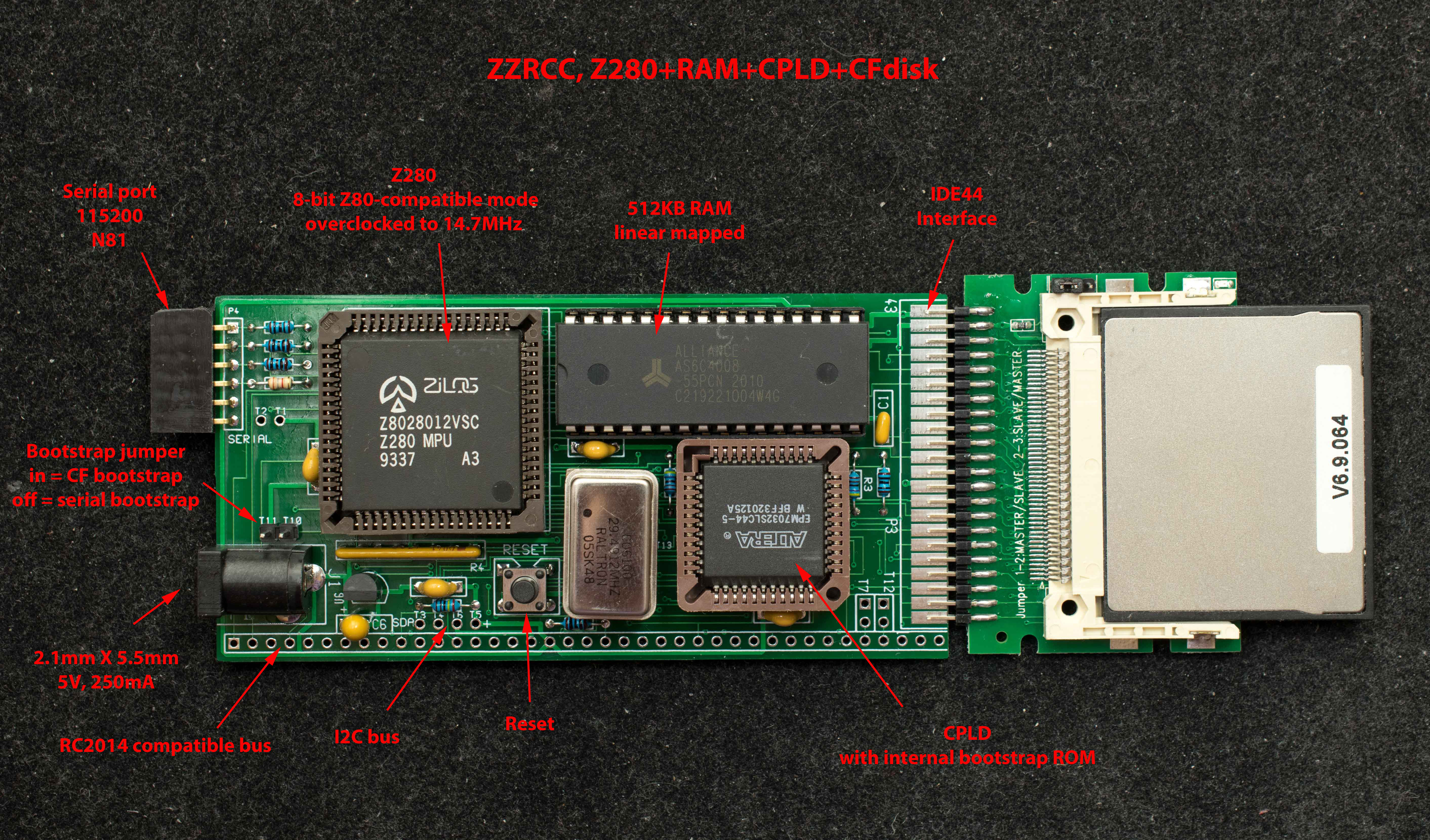 www.retrobrewcomputers.org_lib_plugins_ckgedit_fckeditor_userfiles_image_builderpages_plasmo_zzrcc_zzrcc_annotated.jpg